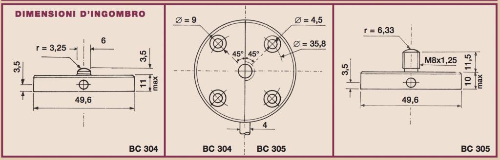 Dimensioni d'ingombro BC304