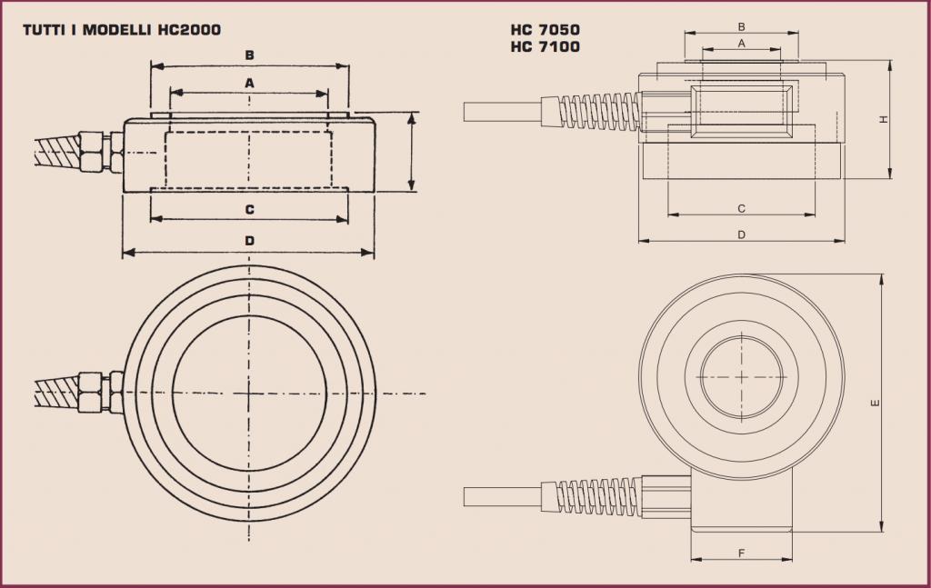 Ingombri dimensionali HC2000