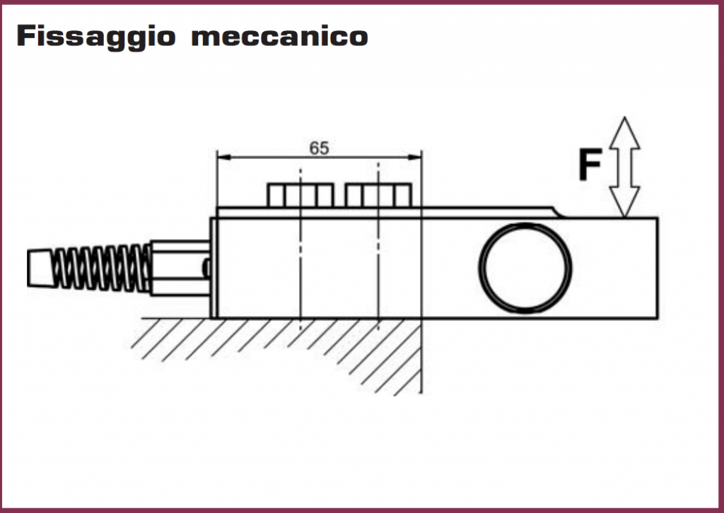 Ingombri dimensionali PT500
