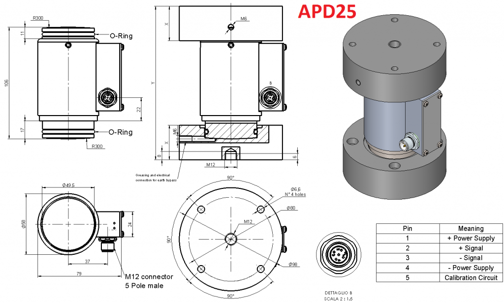 APD25 overall dimensions