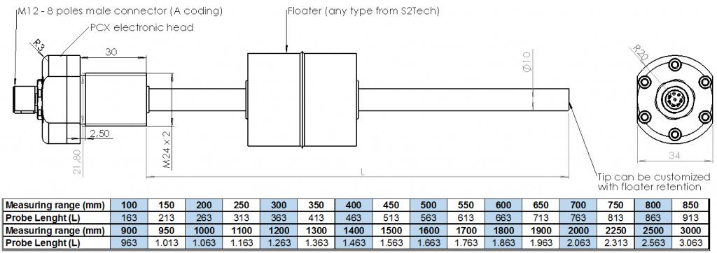 PCX overall dimensions